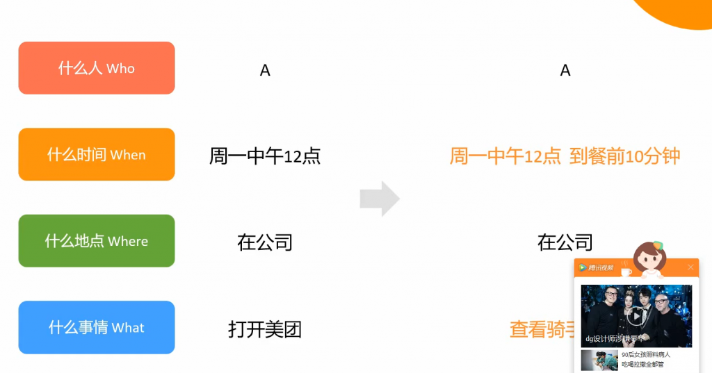UI设计进阶之路 学习四