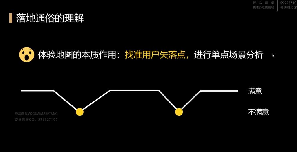 UI设计进阶之路 学习六